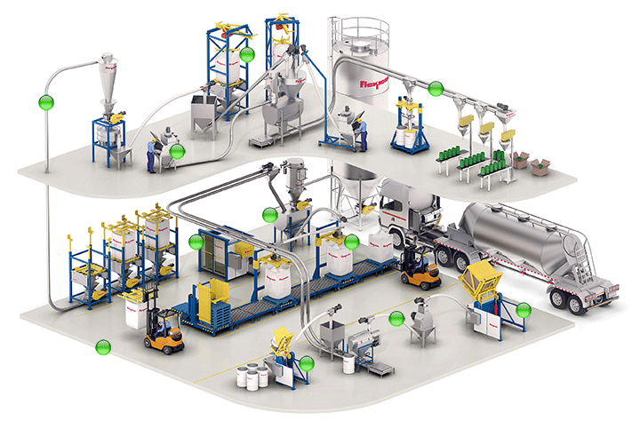 Convey, load, unload, weigh feed, and process virtually any bulk solid material